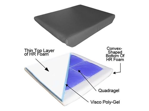 Picture of Gel-Foam Flat Cushions, Without Visco