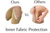 Picture of Original Open Toe 20-30 mmHg Firm Zipper Compression Leg Swelling Knee High Socks